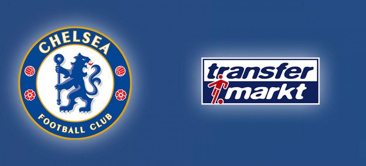 Chelsea i Transfermarkt – kako stojimo?
